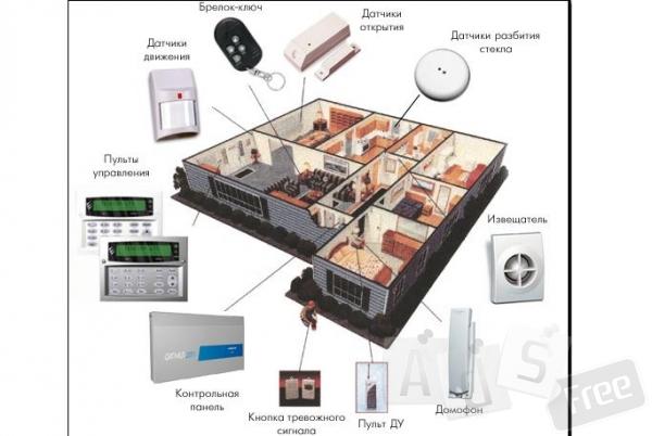 Домофоны установка и обслуживание